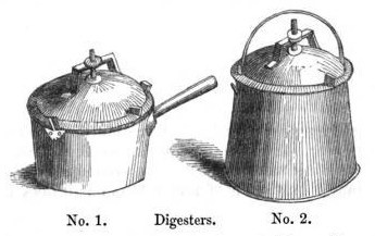 cooking pots with screw fixtures on lids